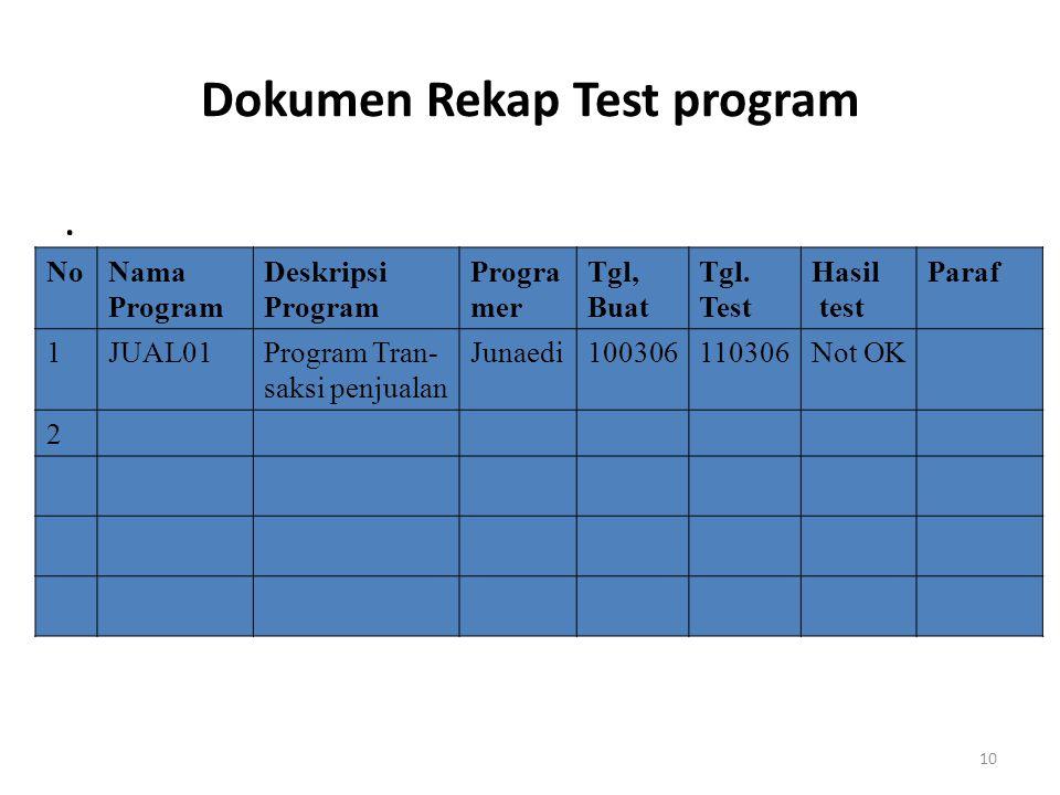 Dokumen Rekap Test program