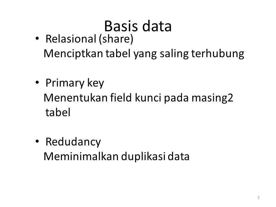 Basis data Relasional (share) Menciptkan tabel yang saling terhubung
