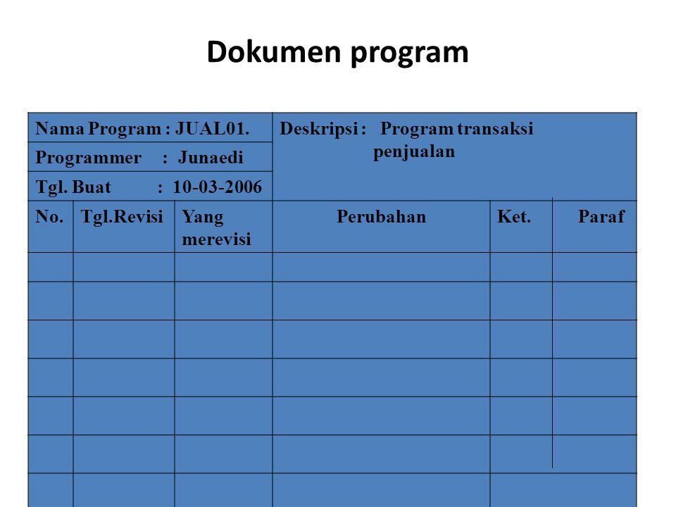 Dokumen program . Nama Program : JUAL01. Deskripsi : Program transaksi
