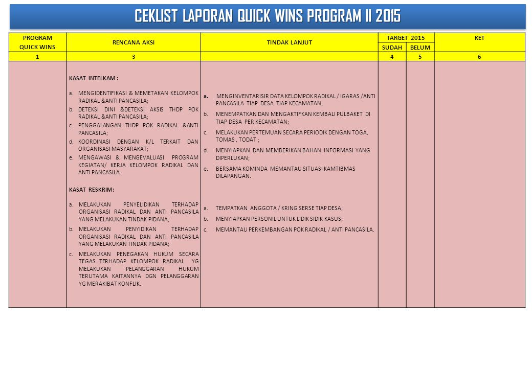 CEKLIST LAPORAN QUICK WINS PROGRAM II 2015
