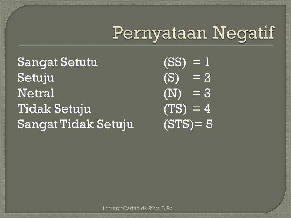 Pernyataan Negatif Sangat Setutu (SS) = 1 Setuju (S) = 2 Netral (N) = 3 Tidak Setuju (TS) = 4 Sangat Tidak Setuju (STS)= 5