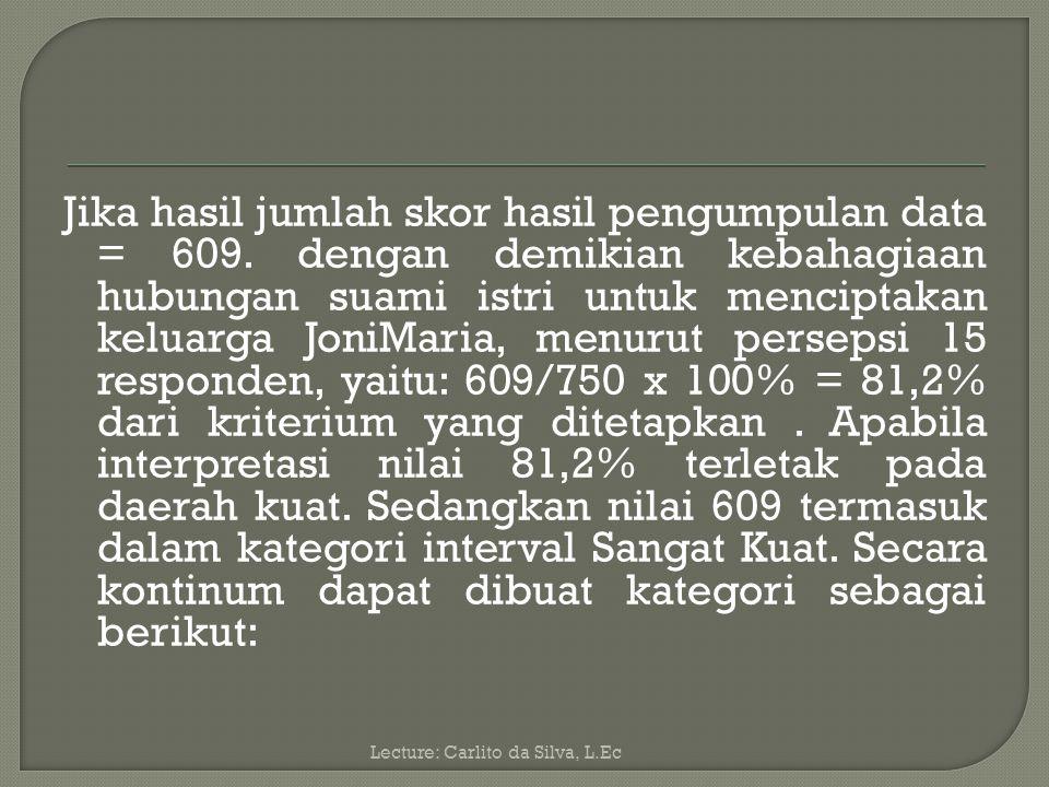 Jika hasil jumlah skor hasil pengumpulan data = 609