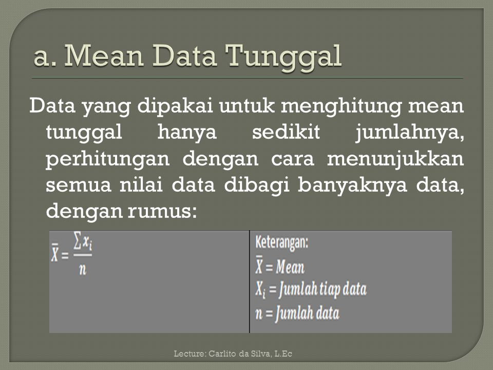 a. Mean Data Tunggal