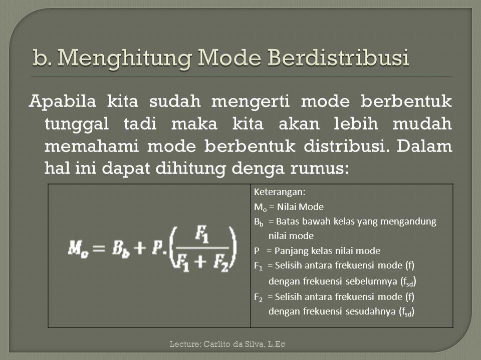 b. Menghitung Mode Berdistribusi