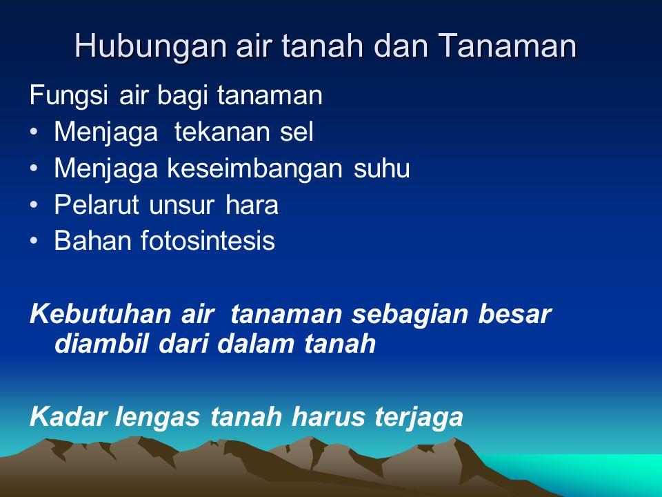 Hubungan air tanah dan Tanaman