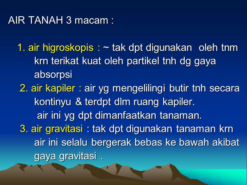 AIR TANAH 3 macam : 1. air higroskopis : ~ tak dpt digunakan oleh tnm. krn terikat kuat oleh partikel tnh dg gaya.