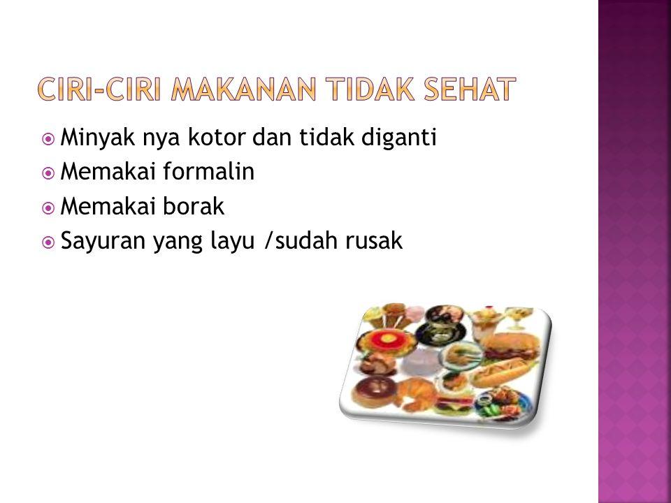Ciri-ciri makanan tidak sehat