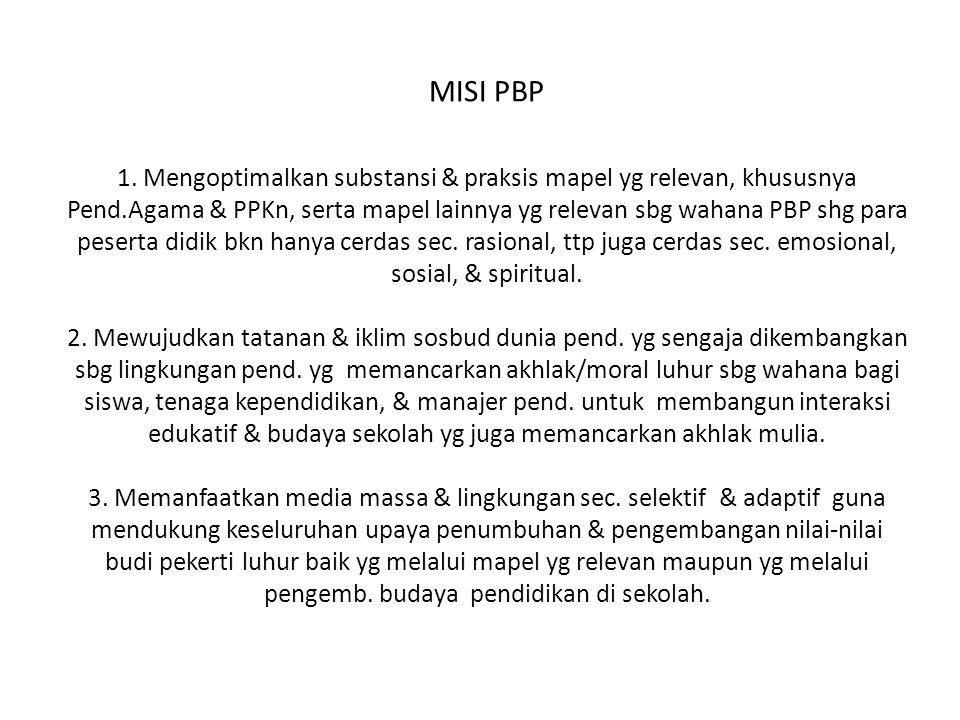MISI PBP 1.