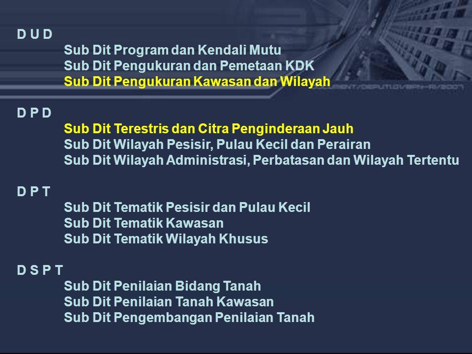 D U D Sub Dit Program dan Kendali Mutu. Sub Dit Pengukuran dan Pemetaan KDK. Sub Dit Pengukuran Kawasan dan Wilayah.