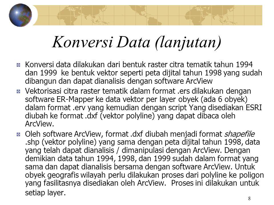 Konversi Data (lanjutan)