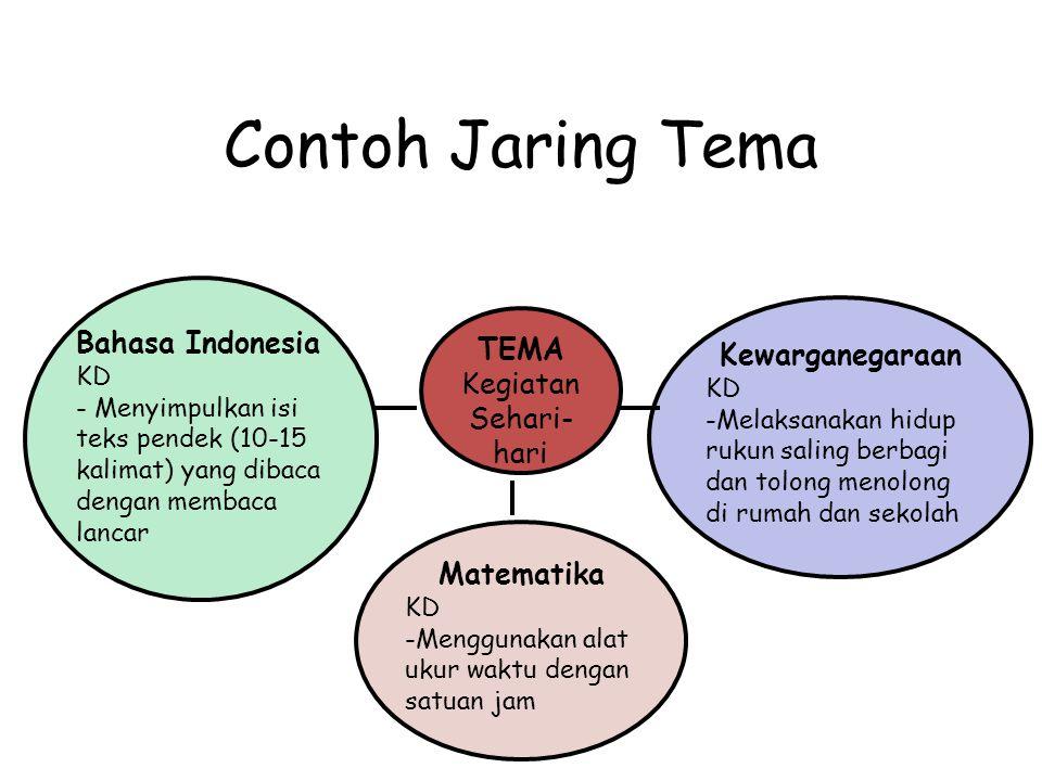 Contoh Jaring Tema Bahasa Indonesia TEMA Kewarganegaraan