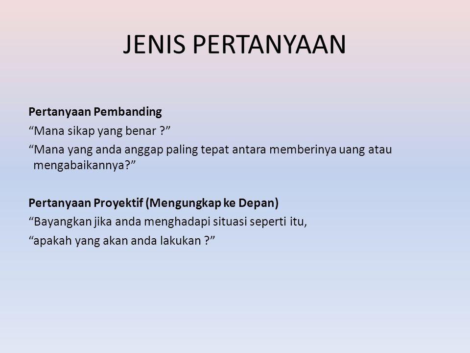 JENIS PERTANYAAN