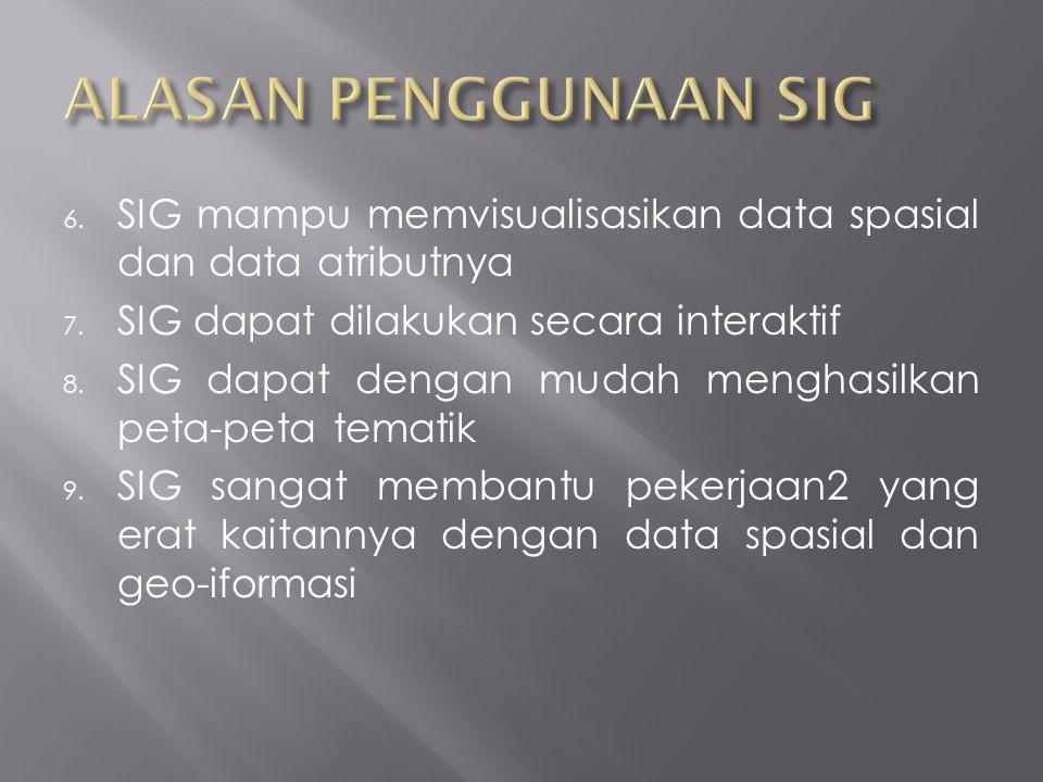 ALASAN PENGGUNAAN SIG SIG mampu memvisualisasikan data spasial dan data atributnya. SIG dapat dilakukan secara interaktif.