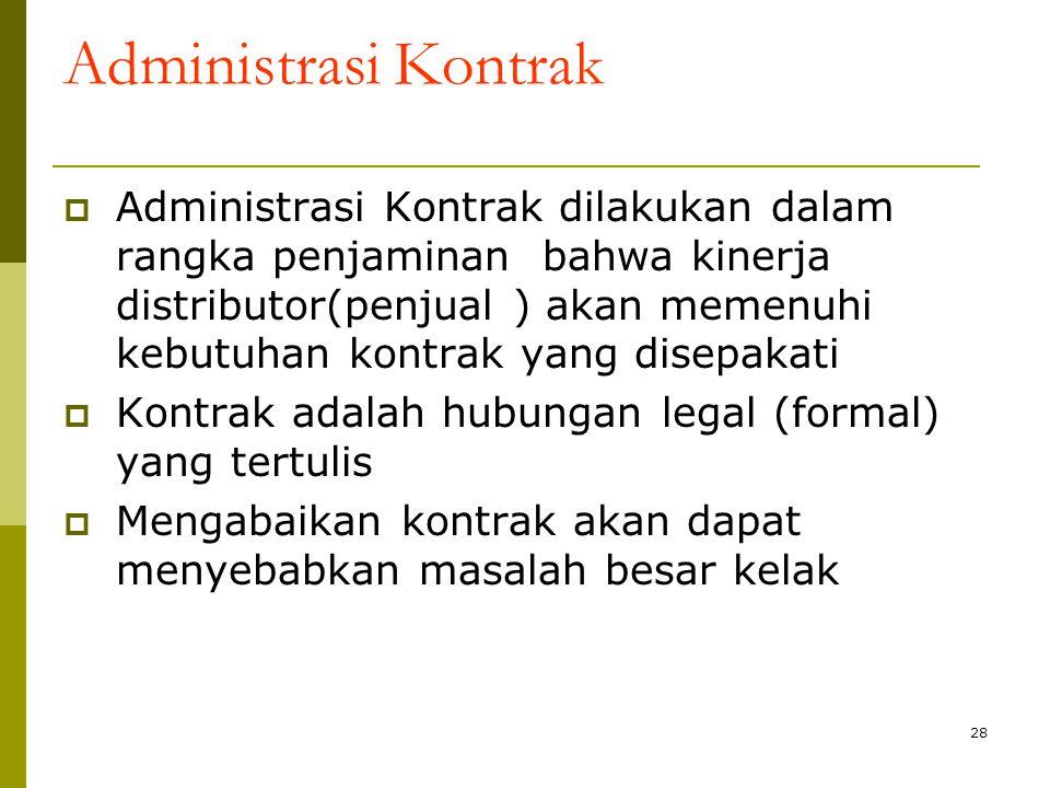 Administrasi Kontrak