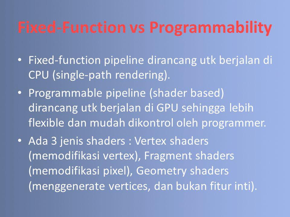 Fixed-Function vs Programmability