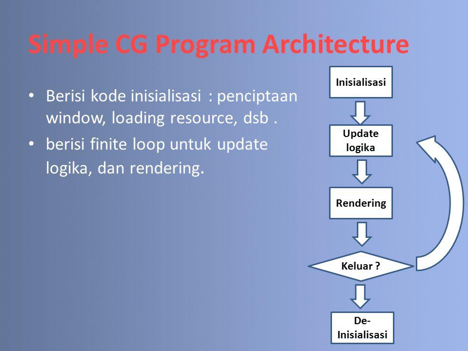 Simple CG Program Architecture