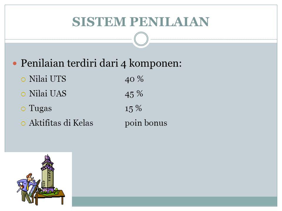 SISTEM PENILAIAN Penilaian terdiri dari 4 komponen: Nilai UTS 40 %