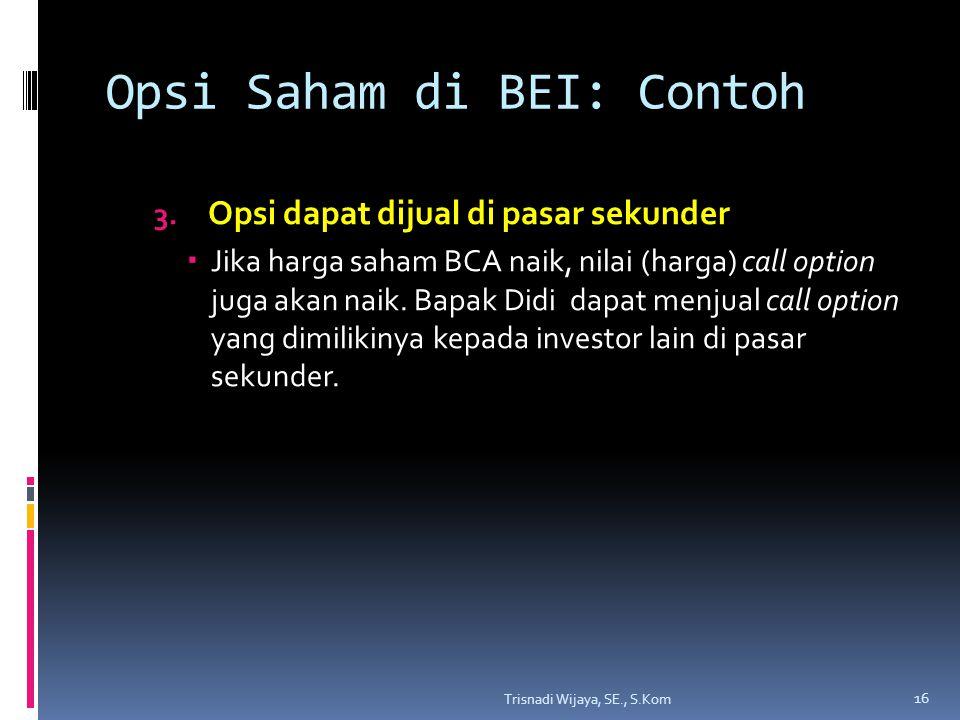Opsi Saham di BEI: Contoh