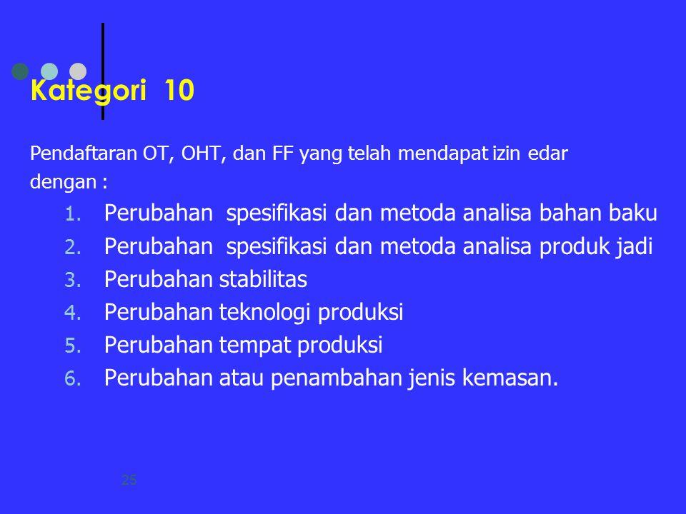 Kategori 10 Perubahan spesifikasi dan metoda analisa bahan baku
