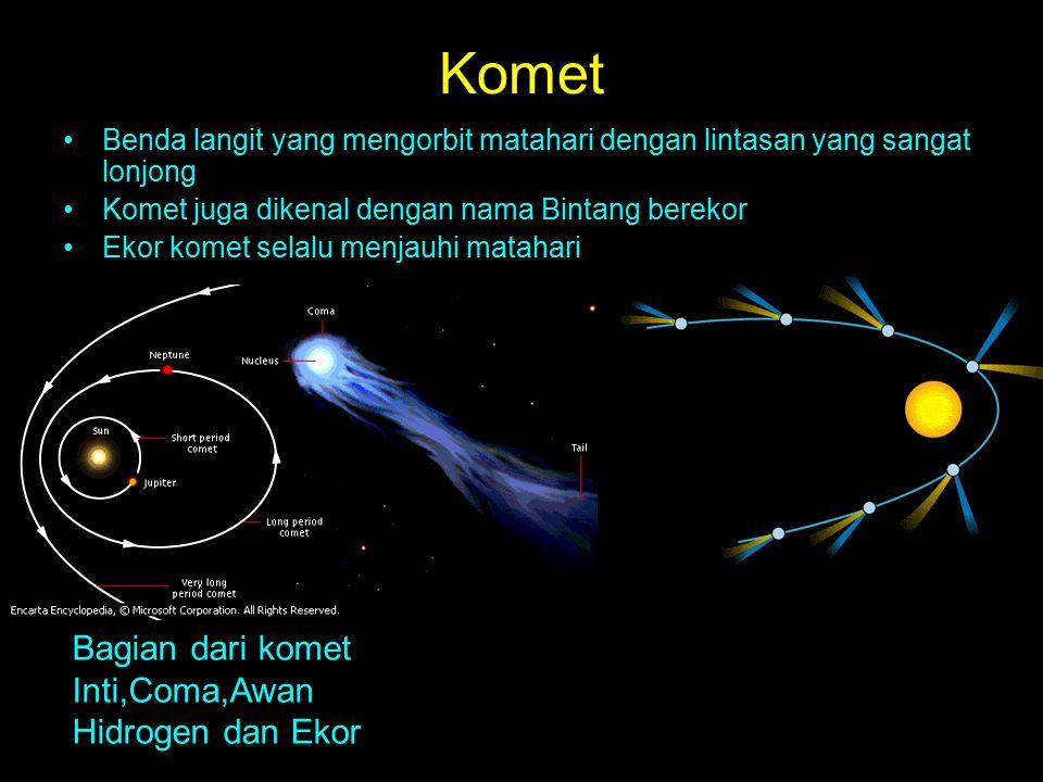 Komet Bagian dari komet Inti,Coma,Awan Hidrogen dan Ekor