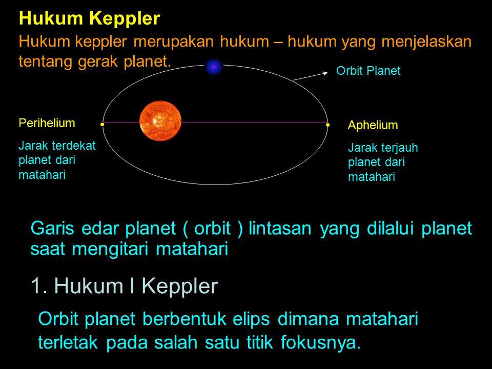 Hukum Keppler Hukum keppler merupakan hukum – hukum yang menjelaskan tentang gerak planet. Orbit Planet.