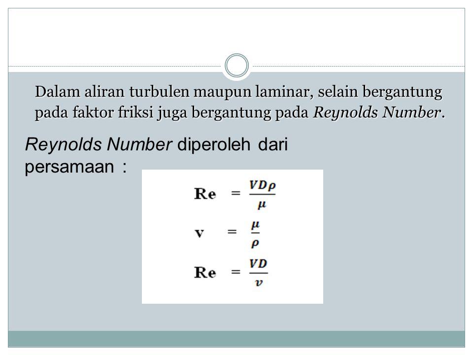 Reynolds Number diperoleh dari persamaan :