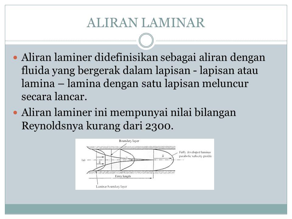 ALIRAN LAMINAR