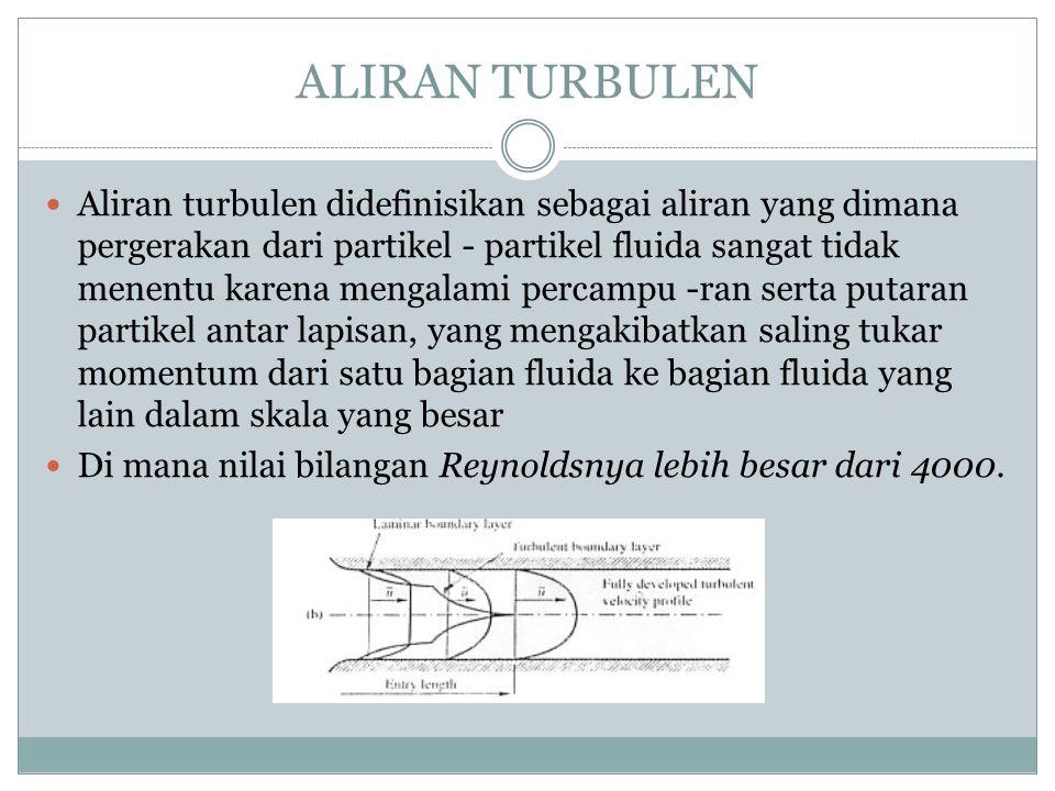 ALIRAN TURBULEN