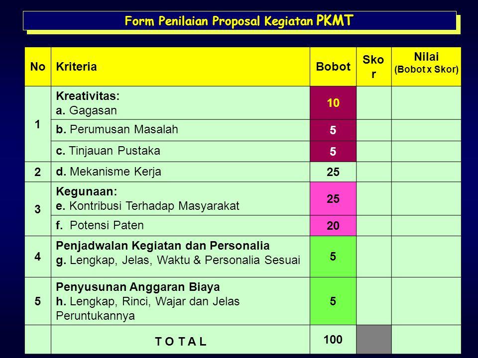 Form Penilaian Proposal Kegiatan PKMT