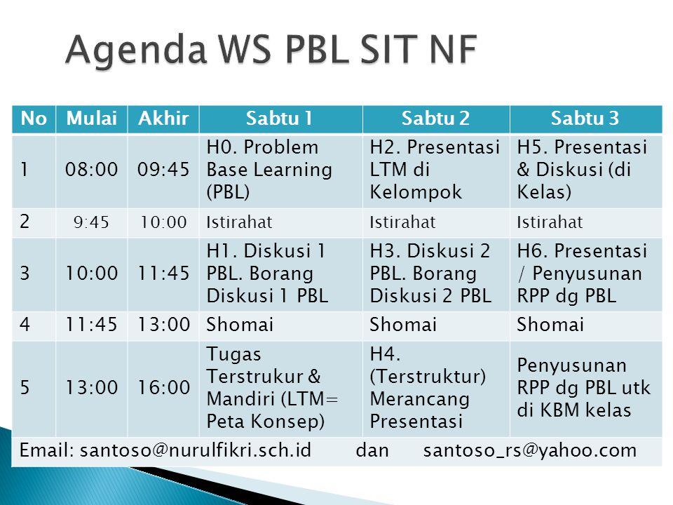 Agenda WS PBL SIT NF No Mulai Akhir Sabtu 1 Sabtu 2 Sabtu 3 1 08:00
