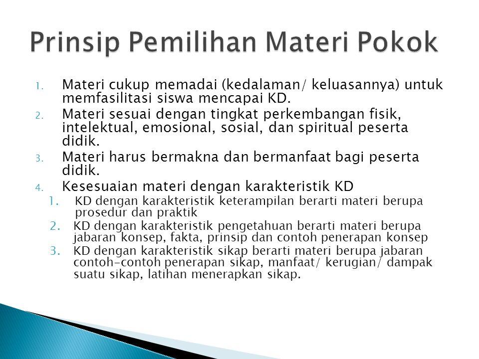 Prinsip Pemilihan Materi Pokok