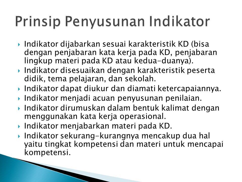 Prinsip Penyusunan Indikator
