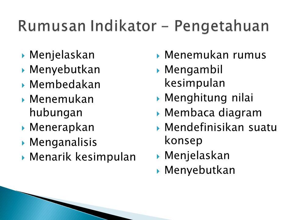 Rumusan Indikator - Pengetahuan