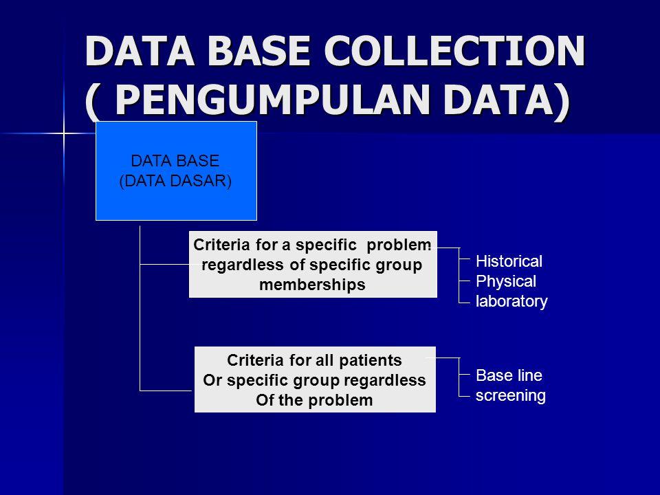 DATA BASE COLLECTION ( PENGUMPULAN DATA)