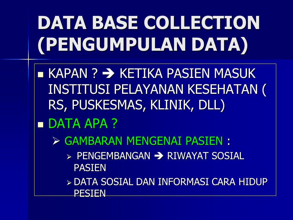 DATA BASE COLLECTION (PENGUMPULAN DATA)