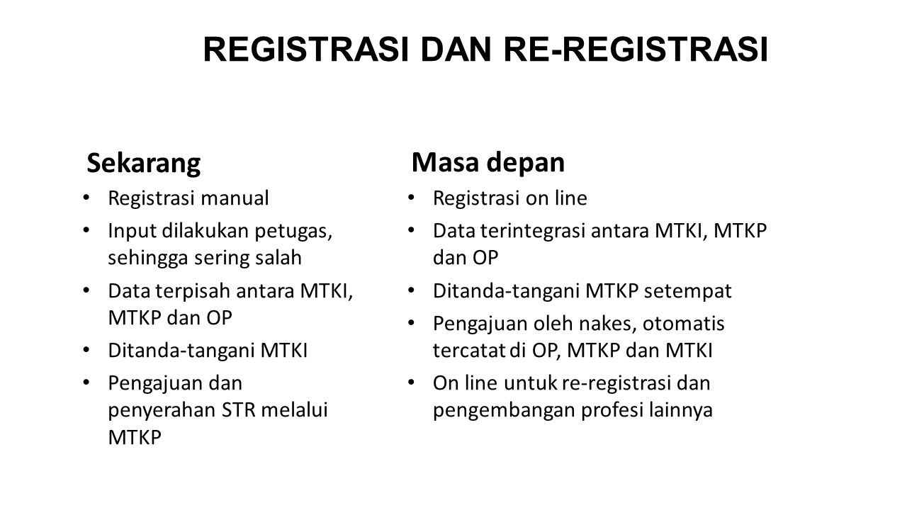 REGISTRASI DAN RE-REGISTRASI
