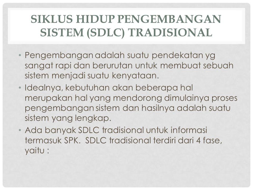SIKLUS HIDUP PENGEMBANGAN SISTEM (SDLC) TRaDiSIONAL