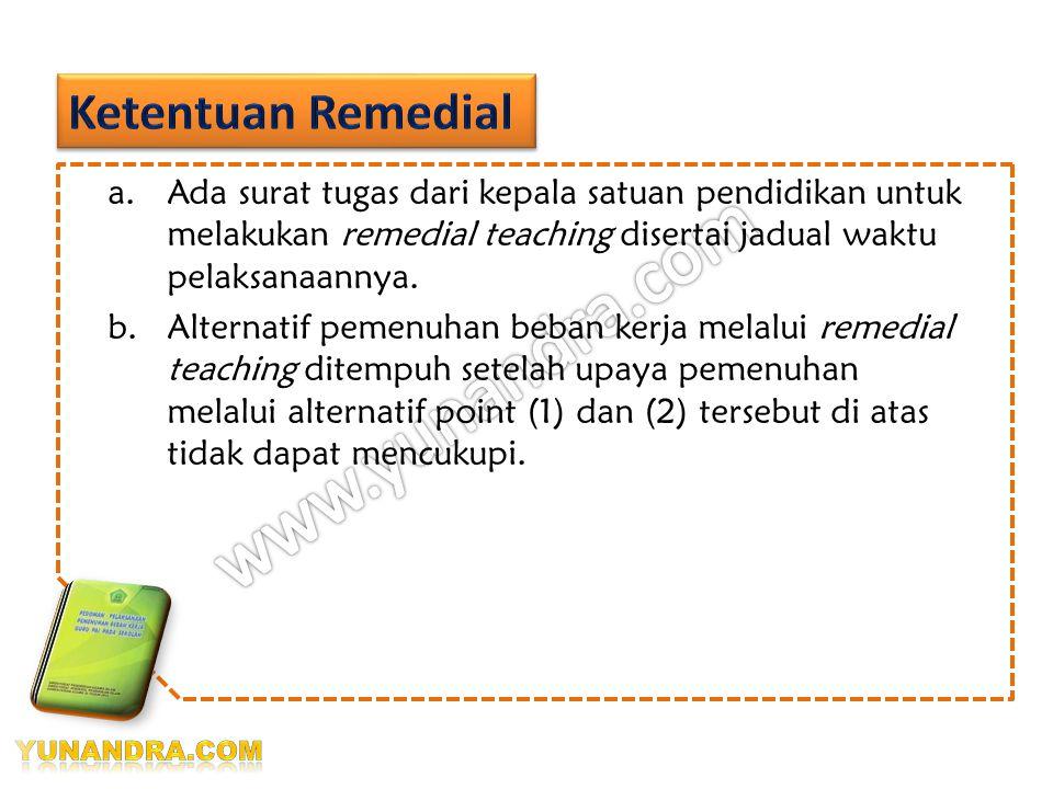Ketentuan Remedial Ada surat tugas dari kepala satuan pendidikan untuk melakukan remedial teaching disertai jadual waktu pelaksanaannya.