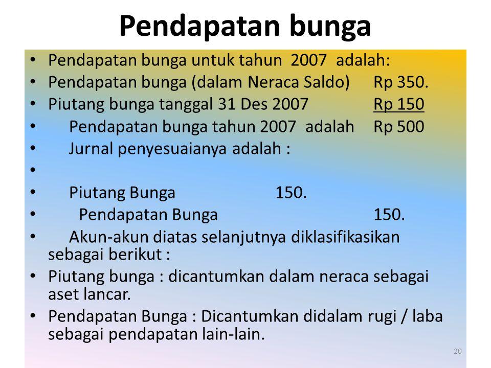 Pendapatan bunga Pendapatan bunga untuk tahun 2007 adalah: