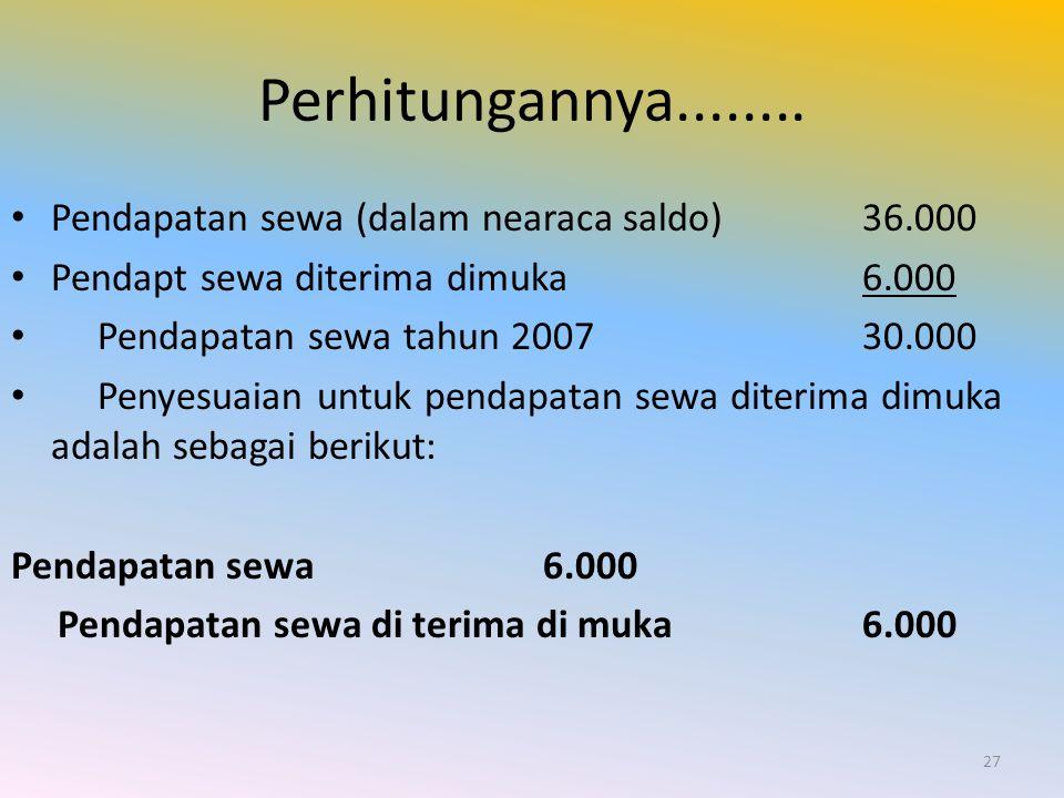 Perhitungannya........ Pendapatan sewa (dalam nearaca saldo) 36.000