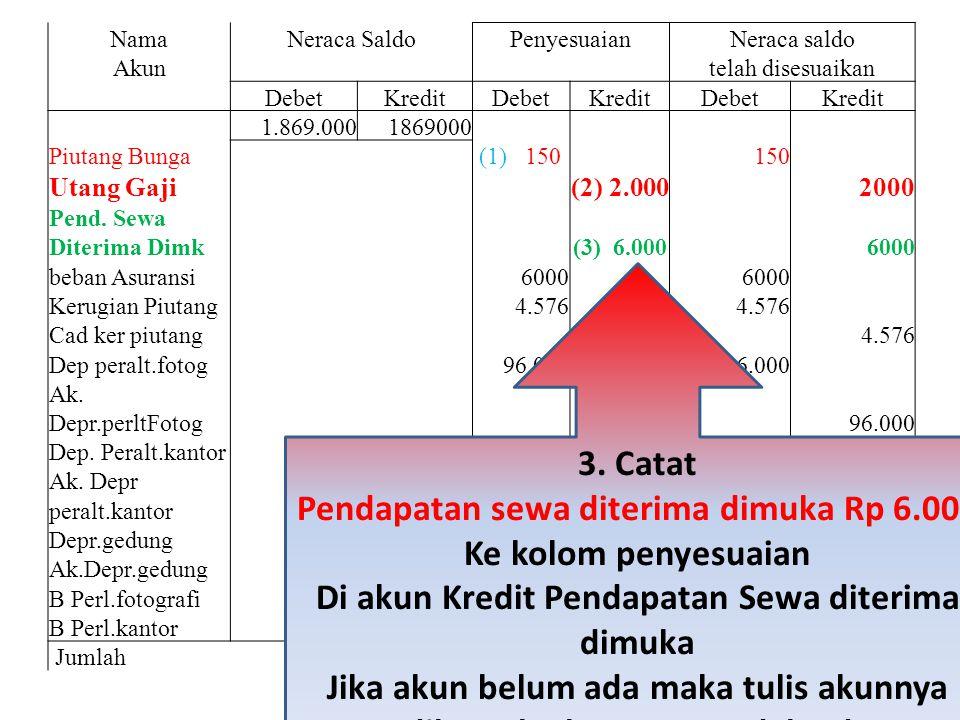 Pendapatan sewa diterima dimuka Rp 6.000 Ke kolom penyesuaian
