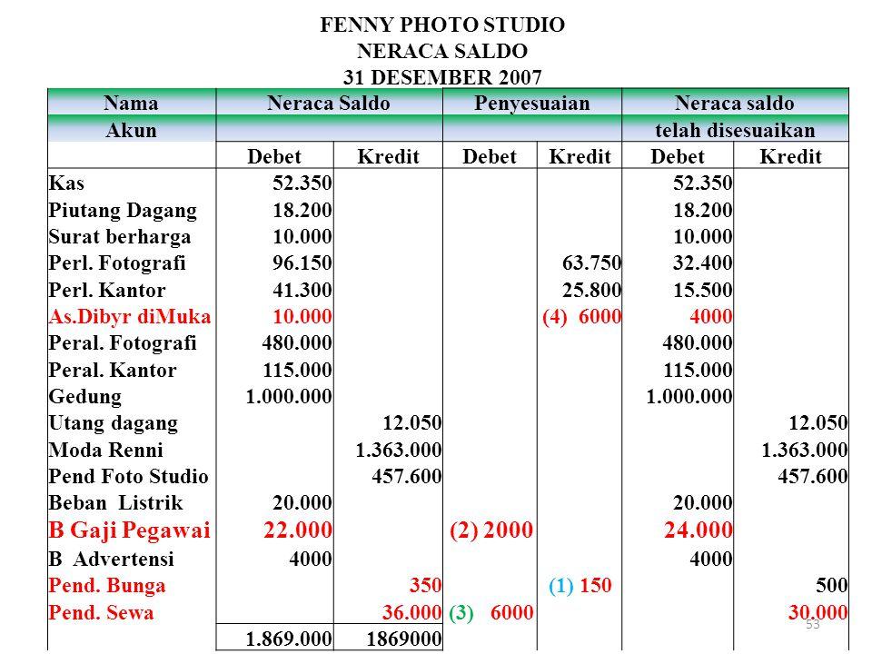 B Gaji Pegawai 22.000 (2) 2000 24.000 FENNY PHOTO STUDIO NERACA SALDO