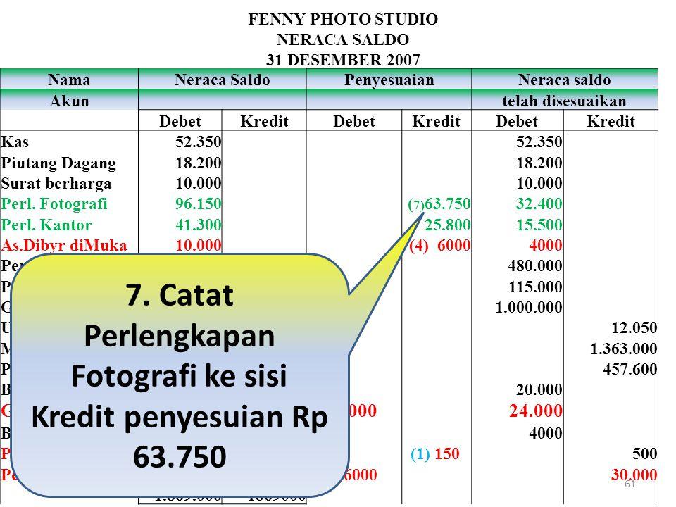 7. Catat Perlengkapan Fotografi ke sisi Kredit penyesuian Rp 63.750