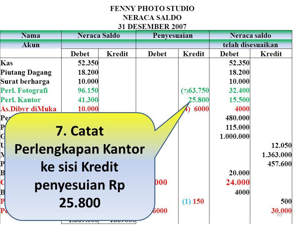 7. Catat Perlengkapan Kantor ke sisi Kredit penyesuian Rp 25.800