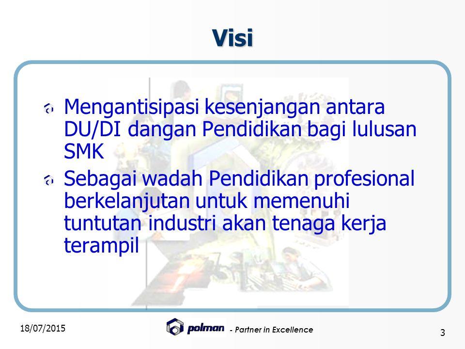 Visi Mengantisipasi kesenjangan antara DU/DI dangan Pendidikan bagi lulusan SMK.