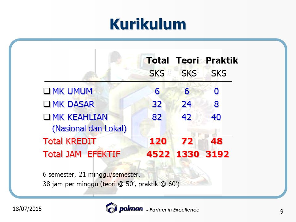 Kurikulum SKS SKS SKS MK UMUM 6 6 0 MK DASAR 32 24 8