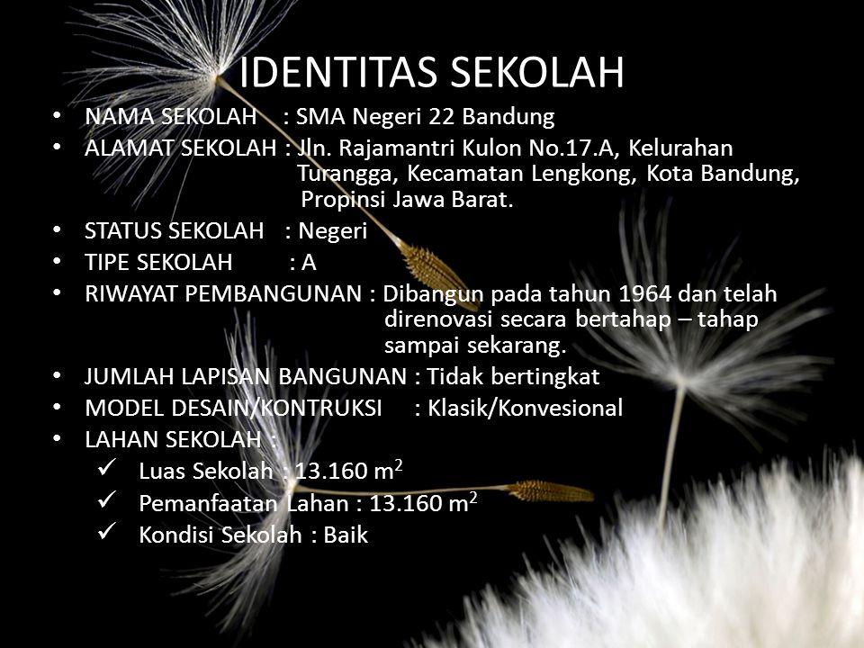 IDENTITAS SEKOLAH NAMA SEKOLAH : SMA Negeri 22 Bandung