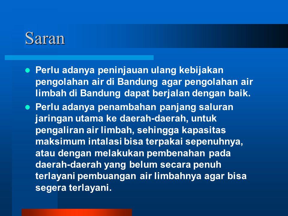 Saran Perlu adanya peninjauan ulang kebijakan pengolahan air di Bandung agar pengolahan air limbah di Bandung dapat berjalan dengan baik.