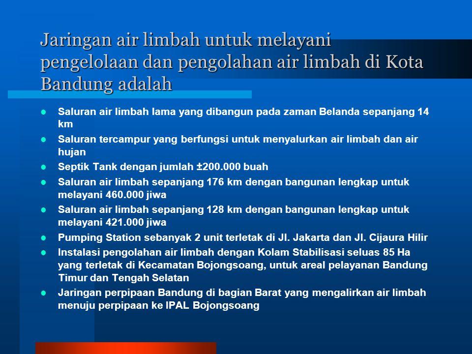 Jaringan air limbah untuk melayani pengelolaan dan pengolahan air limbah di Kota Bandung adalah