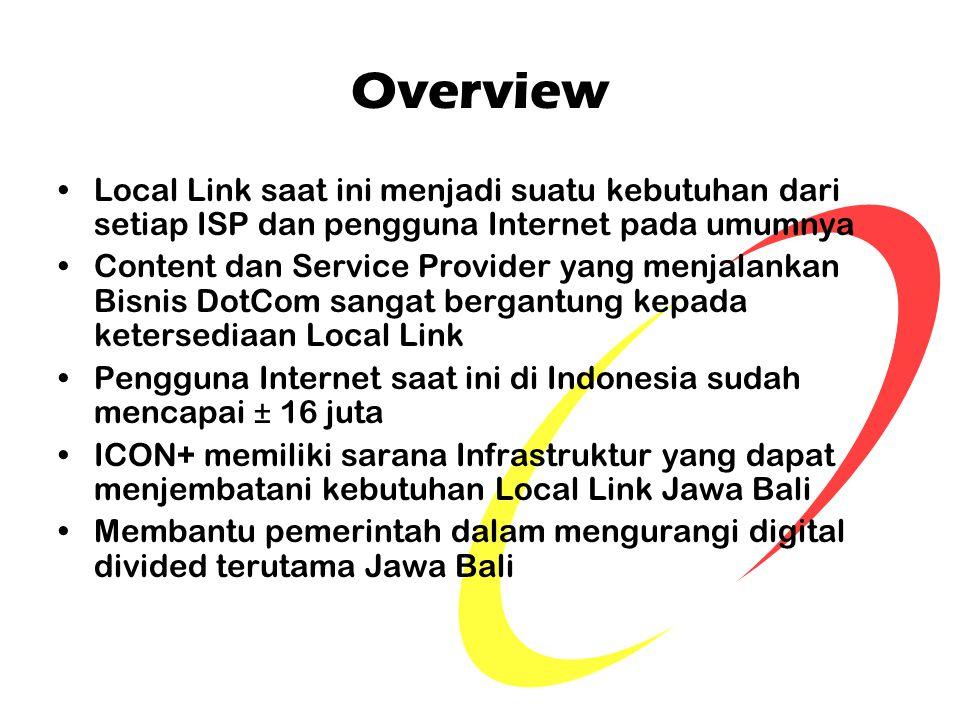 Overview Local Link saat ini menjadi suatu kebutuhan dari setiap ISP dan pengguna Internet pada umumnya.